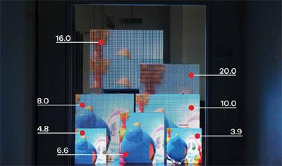 Pixelabstand