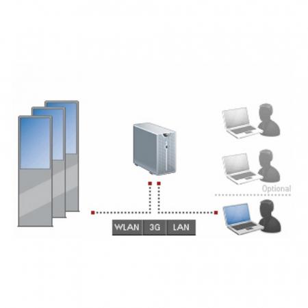 Digital Signage Management-System enlogic show active
