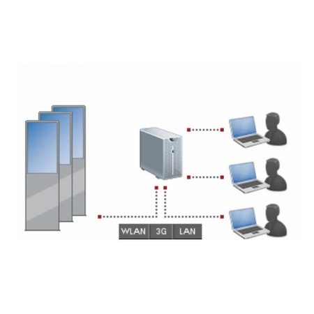 Digital Signage Management-System enlogic enterprise internet
