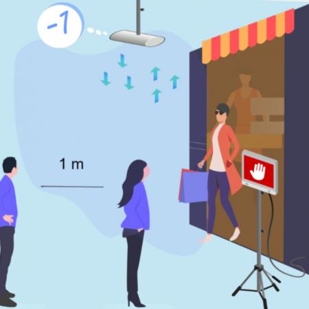 Automatischer Personen Zähler und Kundenfluss Regler Komplettpaket mit Sensor