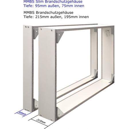 Indoor Slim Schutzgehäuse mit Brandschutz und Monitor